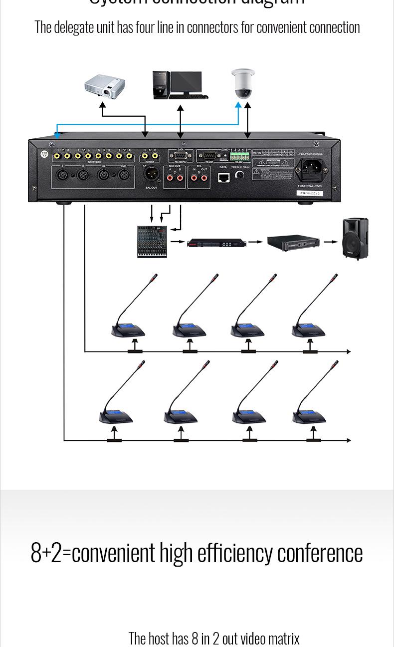 DG-S100-手拉手会议详情页英文版(1)_05.jpg